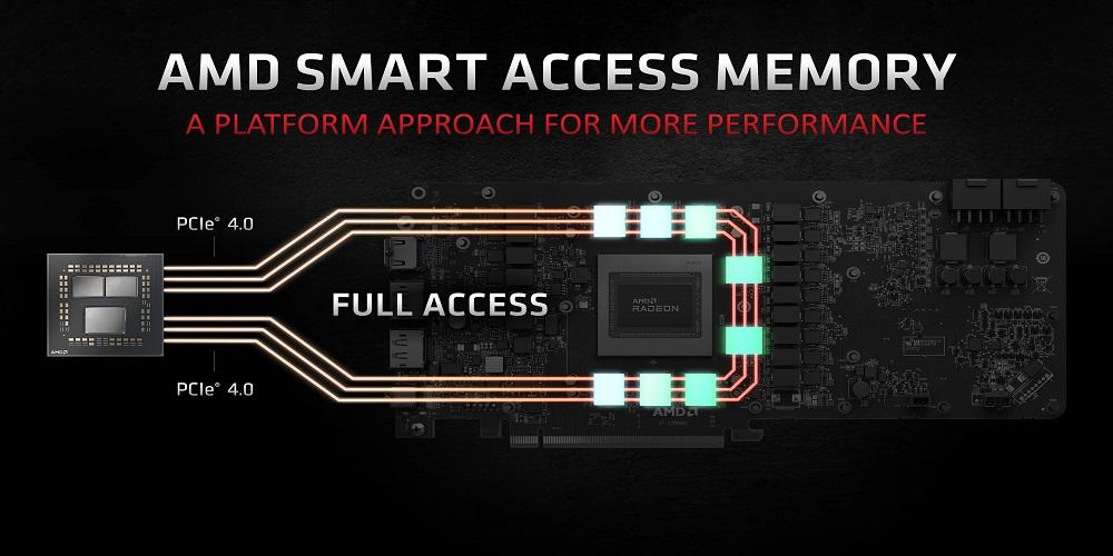 AMD-Radeon-RX-6000-Series_Big-Navi_RDNA-2-GPU_Infinity-Cache
